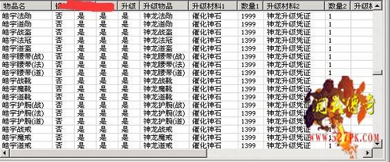 装备升级材料表6