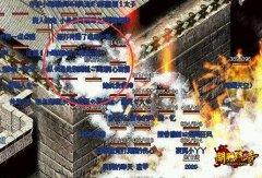 分析决定沙城战胜败的因素